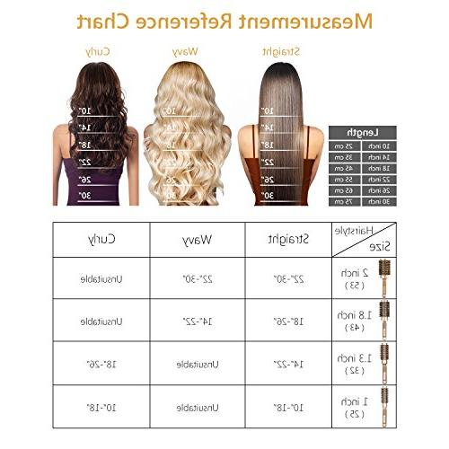 SUPRENT Blowout Ceramic & Ionic Round Barrel Hair Brush with Boar Bristle, Curling&Straightening, Perfect Volume&Shine
