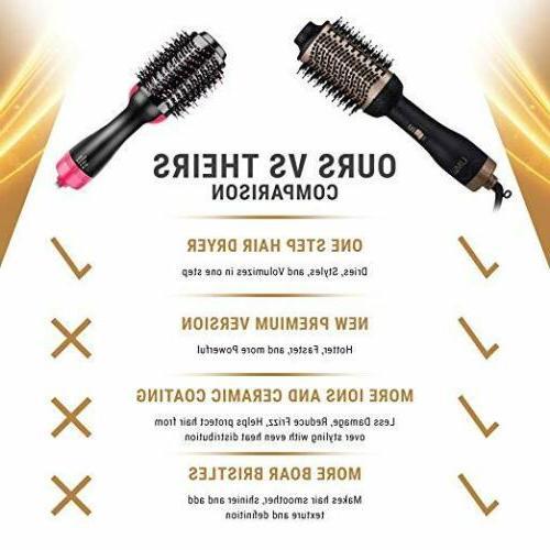 One-Step & Ionic Hair Straightener